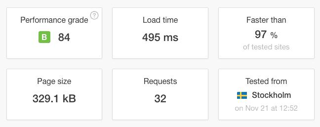 pingdom-speedtest-schnelles-wordpress (1)