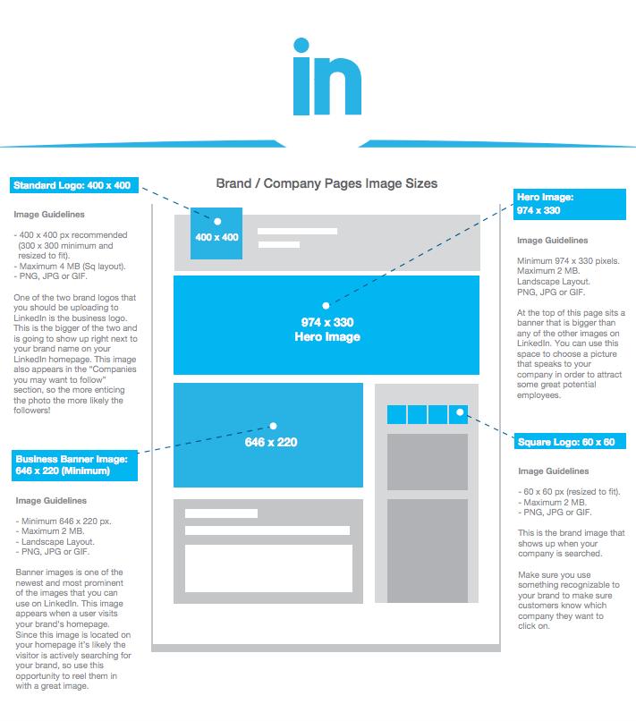 LinkedIn dimensions