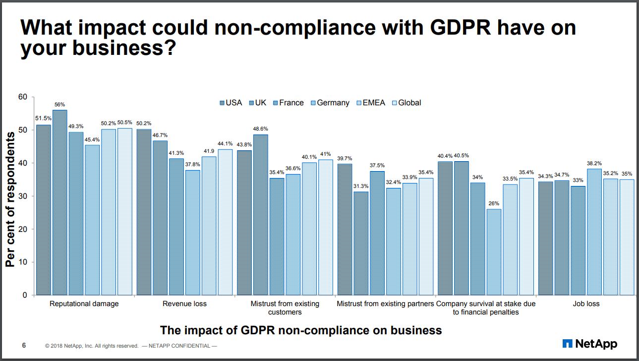 GDPR_impact