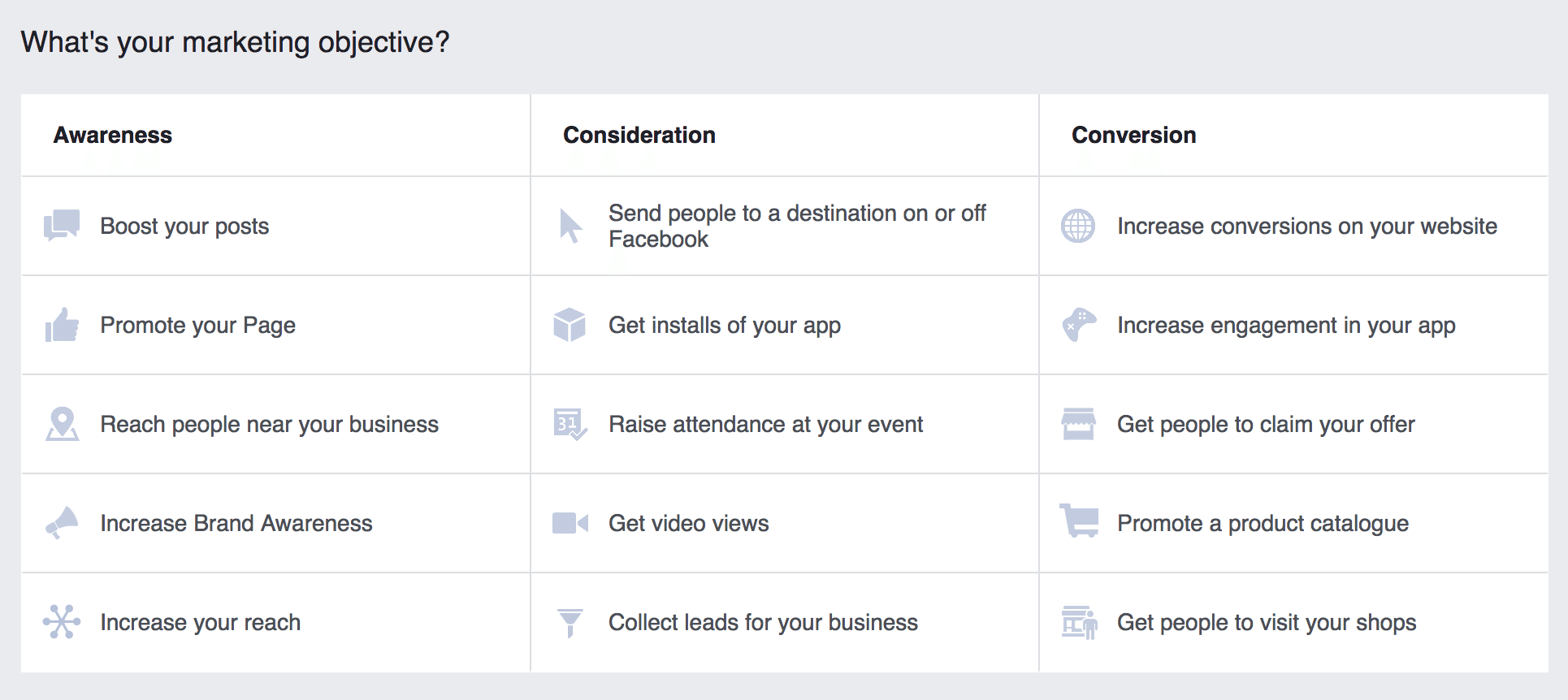 facebook_marketing_objectives