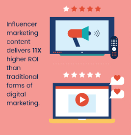 Influencer_Marketing_ROI