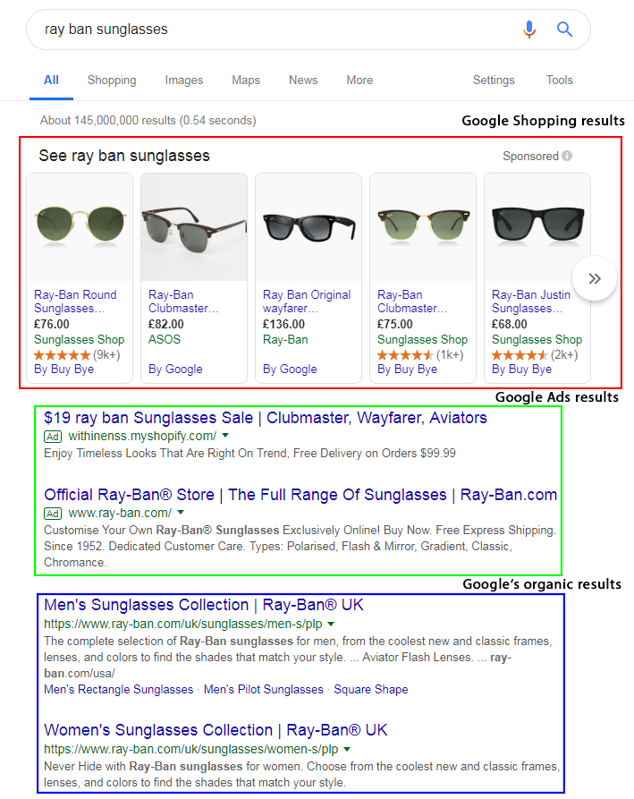 Google showing Shopping campaigns, Google Ads, and organic results