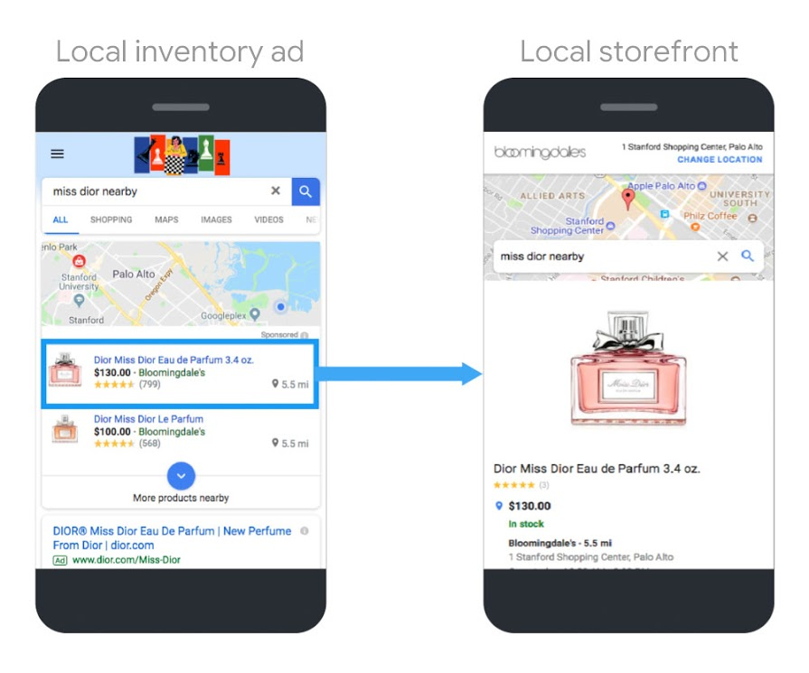 Google_local_inventory_ads
