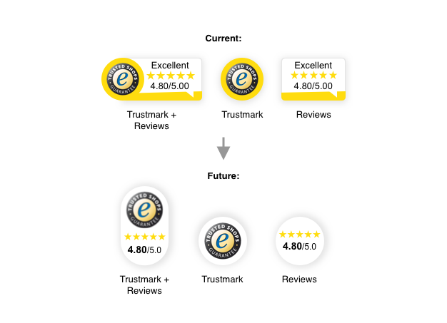 Trusted Shops Trustbadge new mobile 2020
